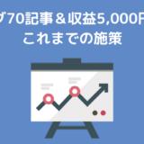 ブログ70記事&収益5,000円達成 これまでの施策